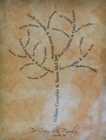 Family Tree On Parchment